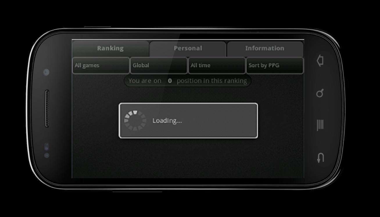 Xard777 Trading Systems - Forex World