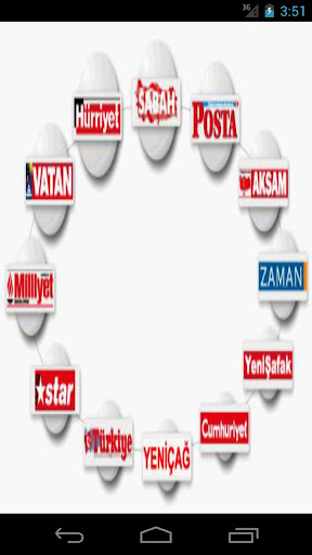 Gazete Mansetleri