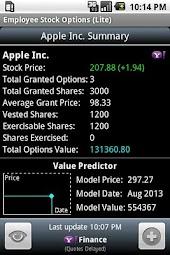 Employee Stock Options (Lite)