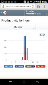 RescueTime Time Management screenshot 8