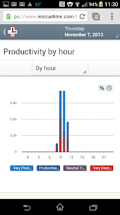 RescueTime Time Management Screenshot