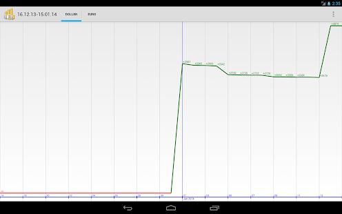 玩免費財經APP 下載Household Budget Lite app不用錢 硬是要APP