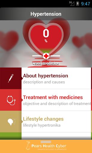 Hypertension - Dr. in Pocket