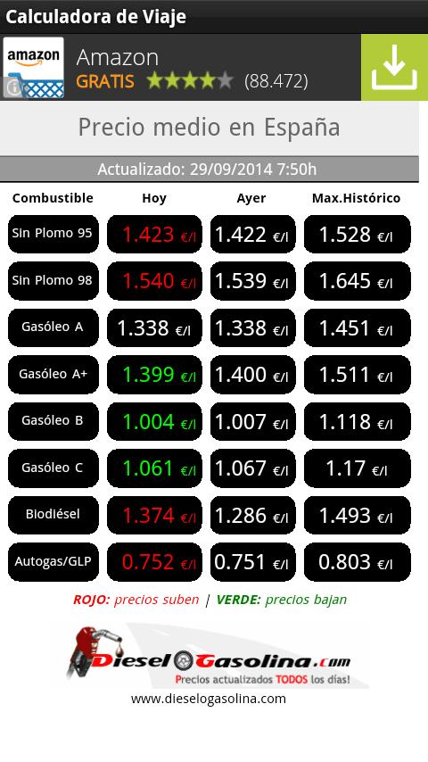 Consumo de Gasolina en Coche- screenshot