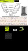 Screenshot of Engineering Math Theme Crazy