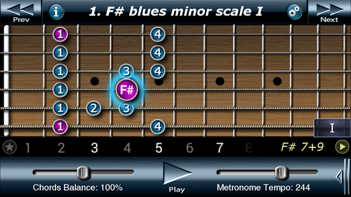 Bluesman Guitar Scales