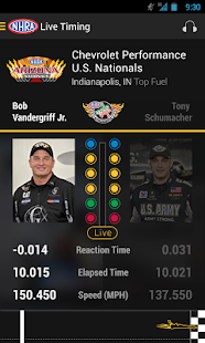 The NEW AND IMPROVED Official National Hot Rod Association app is here! Download the free NHRA Mobile app to follow along with all your favorite NHRA drivers as they compete for the Mello Yello Drag Racing Series Championship!
