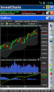 InvestCharts - screenshot thumbnail