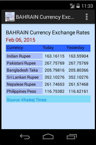 Standard Currency Exchange Rates In Path Of Exile