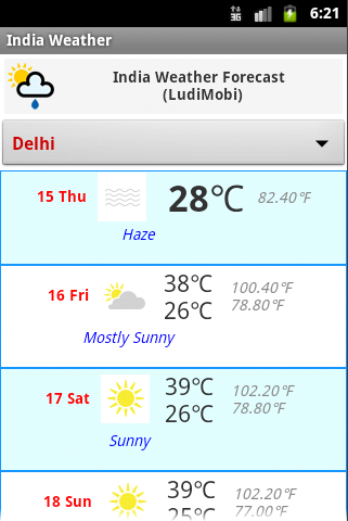 India Weather Forecast Free