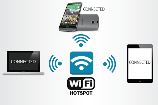 Wifi Hotspot Free from 3G 4G
