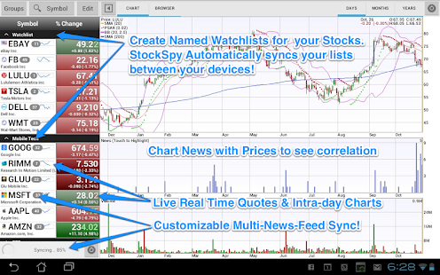 Spy Stock Quote Fair Stocks Realtime Quotes Charts  Android Apps On Google Play