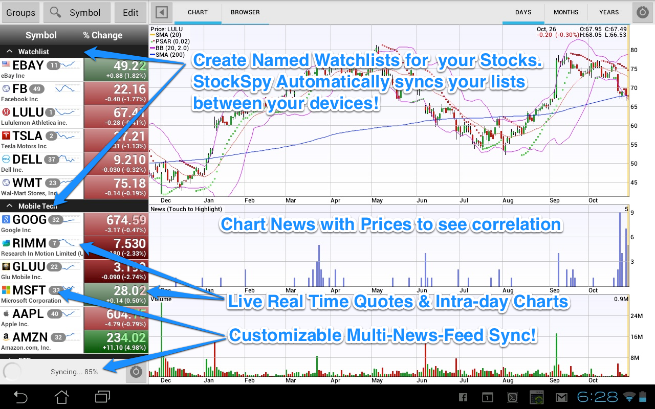 Real Time Stock Quotes Ticker: Stocks: Realtime Quotes Charts