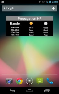 Solar data & HF propagation- screenshot thumbnail