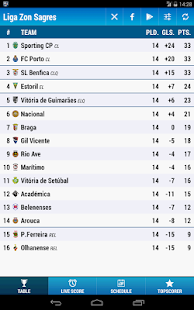Liga Zon Sagres - screenshot thumbnail