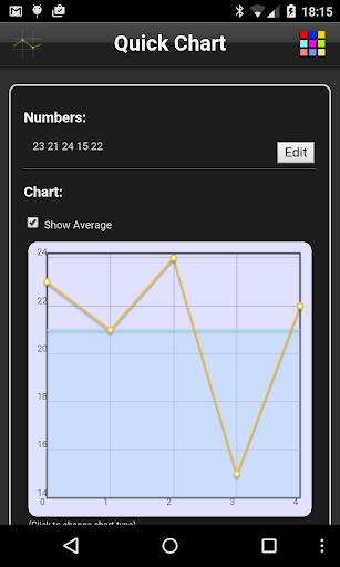 Quick Chart