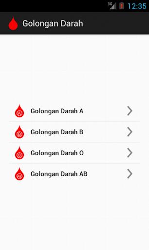 Kamus Golongan Darah