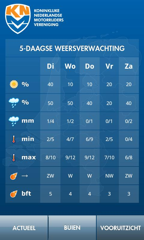 Motorweer - screenshot