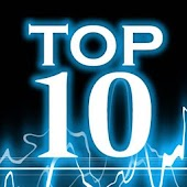 Bollywood Top 10 Ringtones