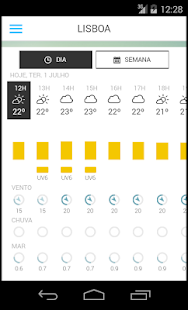 Meteo@IPMA- screenshot thumbnail