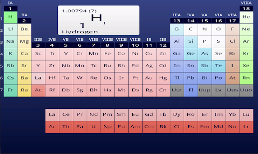 Periodic table android app download here is a full list of the periodic table of the elements with a chart this list has all the symbols and the names of each element starting with 1 helium urtaz Image collections
