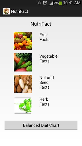 NutriFact
