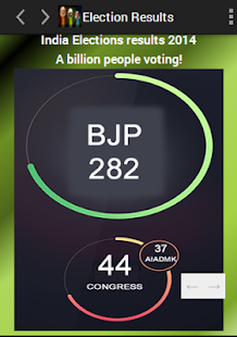 India Election Results -Votes Gujarat 2017-LS 2014- screenshot thumbnail