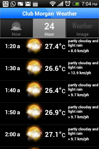 【免費天氣App】Weather Application-APP點子