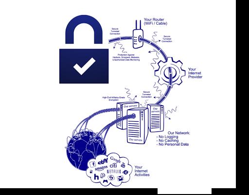加密浏览器CryptWeb的