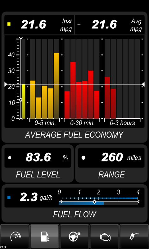 DashCommand (OBD ELM App) Screenshot 2