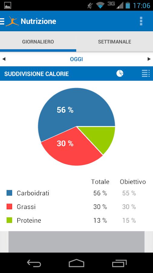 Contatore di calorie per termosifoni