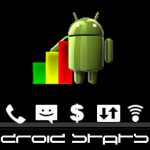 DroidStats Premium (Key)