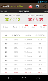 Runtastic Mountain Bike GPS Screenshot 3