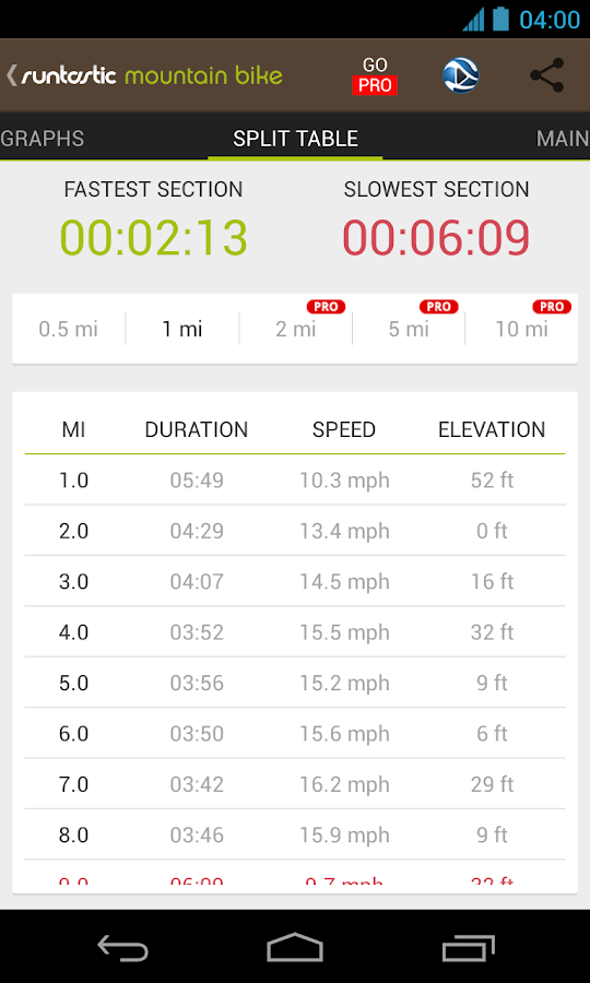 Runtastic Mountain Bike - screenshot