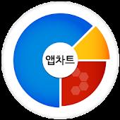 앱차트-추천 어플 주간순위 차트