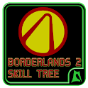 Skill Tree - Borderlands 2 icon