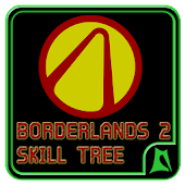Skill Tree - Borderlands 2