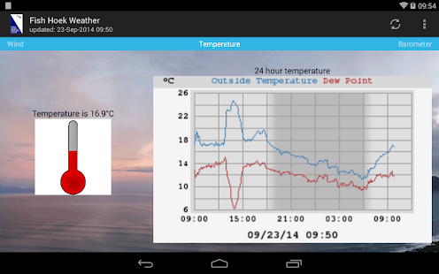 Fish Hoek Weather- screenshot thumbnail