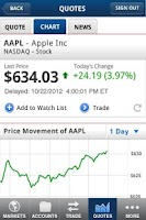 Screenshot of Capital One Investing Mobile