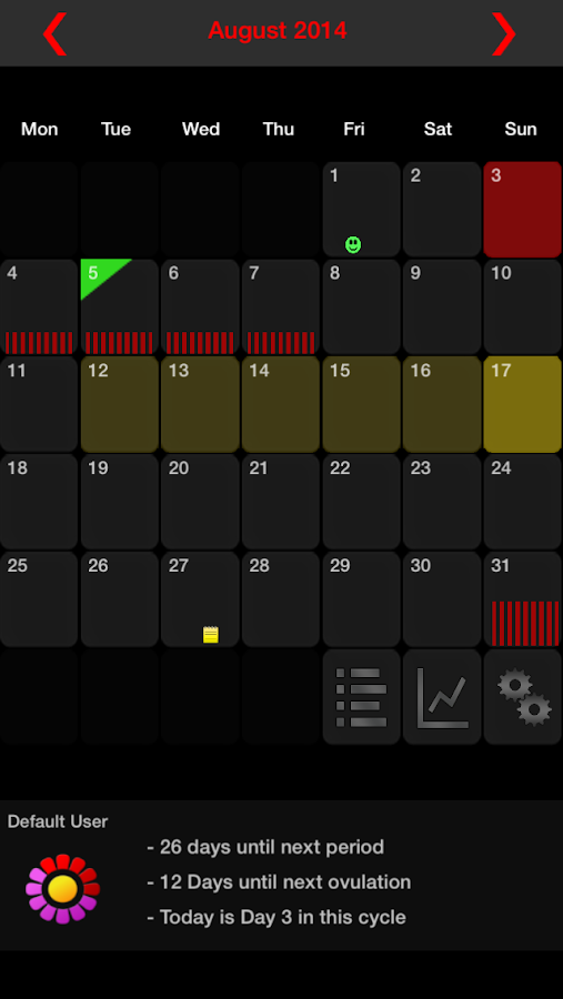 MyDays X - Period & Ovulation™ - screenshot