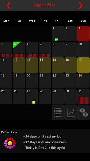 5 MyDays X - Period & Ovulation™ App screenshot