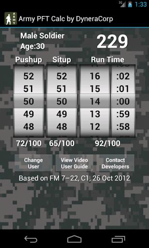 Army PFT Calculator by Dynera
