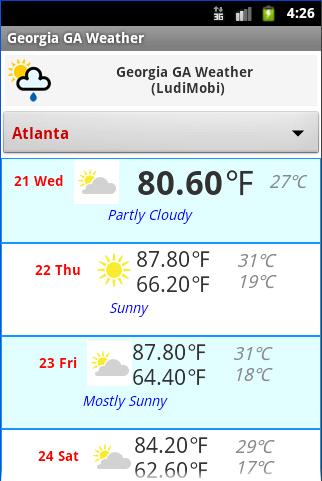 Georgia GA Weather Forecast
