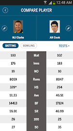 The ESPNcricinfo Cricket App Sc