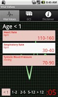 Screenshot of Vital Values