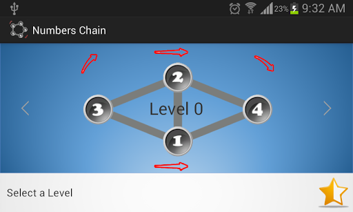 Numbers Chain