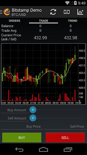 Cointra Bitcoin Trader