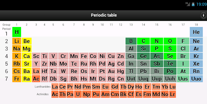 Periodic table apk latest version download free education app for periodic table poster urtaz