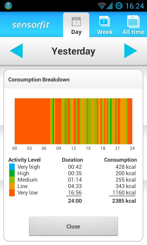 Sensorfit Activity Tracker - screenshot