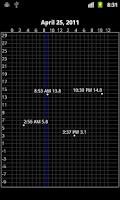 Screenshot of Homer Tide Tables